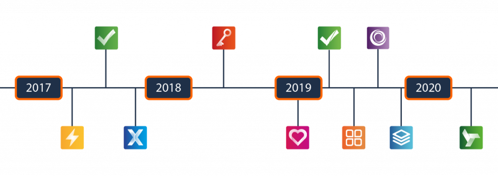 App launch timelines from 2017